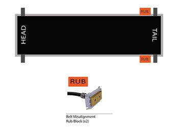 HMC006 Belt Rub Blocks Kit