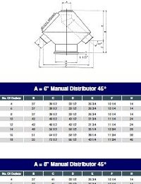 Manual Distributor 45° Model Spec Sheet