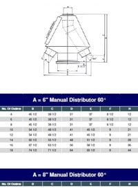 Manual Distributor 60° Model Spec Sheet