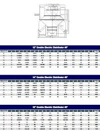 Double Electric Distributor 45° Model Spec Sheet