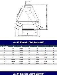 Electric Distributor 60° Model Spec Sheet
