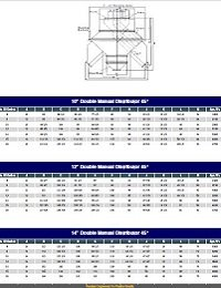 Double Manual Distributor 45° Model Spec Sheet