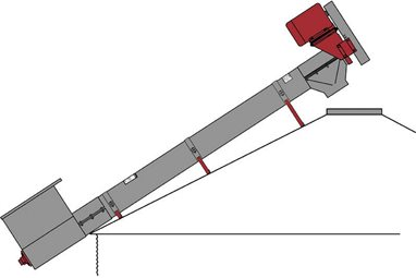 Hutchinson Roof Auger