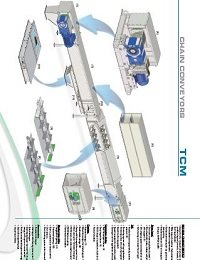 TCM Chain Conveyors (English)