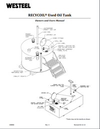 198900_R5 - Recycoil Installation Instructions